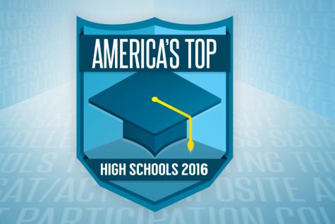 Kennedy a Top 500 High School