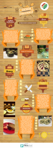 Vegetarian Thanksgiving Meals